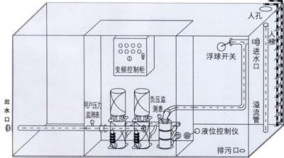 水箱槽钢底座结构图